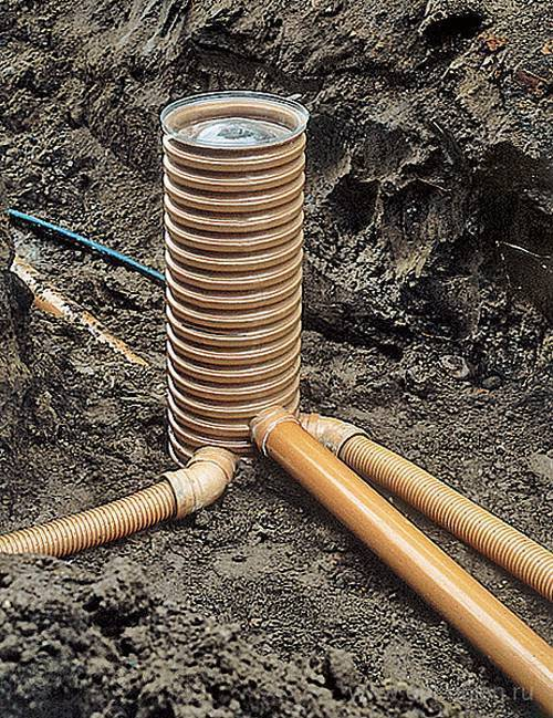 Дренажный колодец из бетонных колец: типы сооружений, особенности монтажа