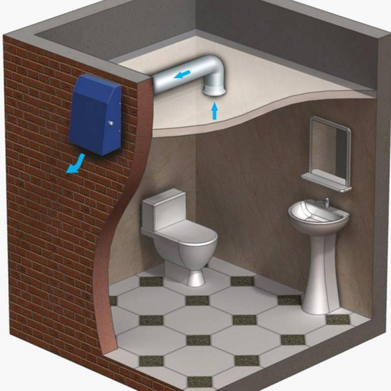 Принудительная канализация в квартире и частном доме: принцип действия, виды установок, монтаж