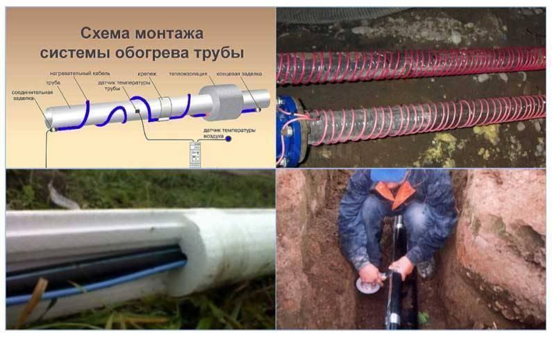 Способы утепления и обогрева подземного водопровода