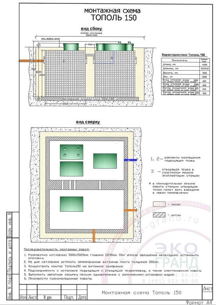 Септик тополь: обзор, описание, монтаж и обслуживание | инженер подскажет как сделать
