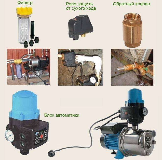 Подключение гидроаккумулятора к системе водоснабжения: установка своими руками, как подключить правильно, как установить, обвязка, как подключить расширительный бак, схема