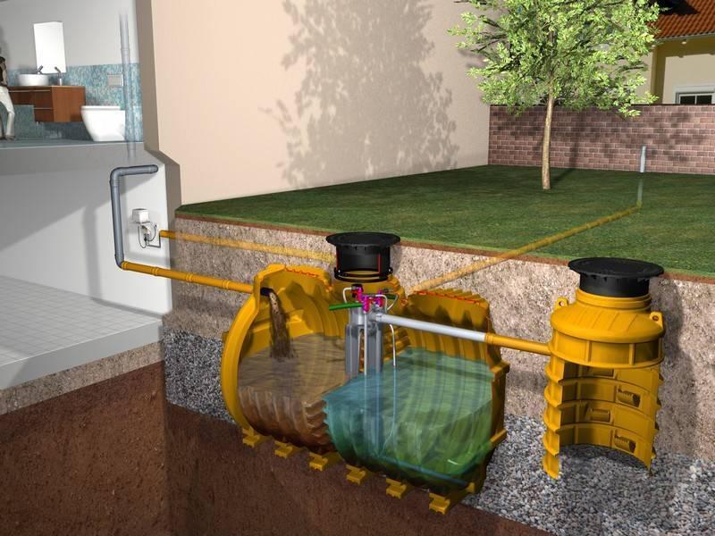 Глубина заложения канализации: прокладка труб в частном доме