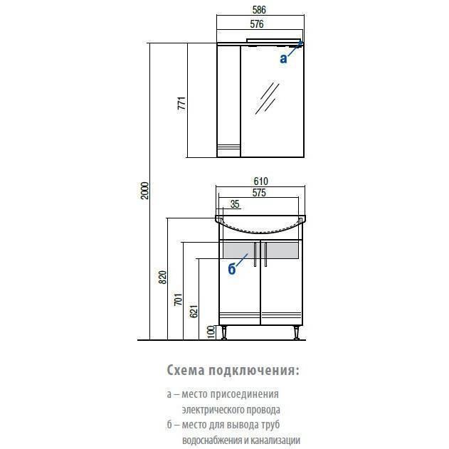 Установка раковины с тумбой в ванной: технология монтажа и особенности выбора тумбы