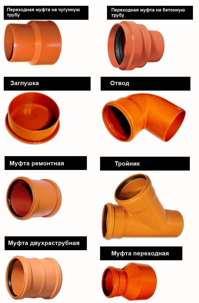 Трубы для канализации: какие качественнее и лучше? | септик клён официальный сайт производителя!