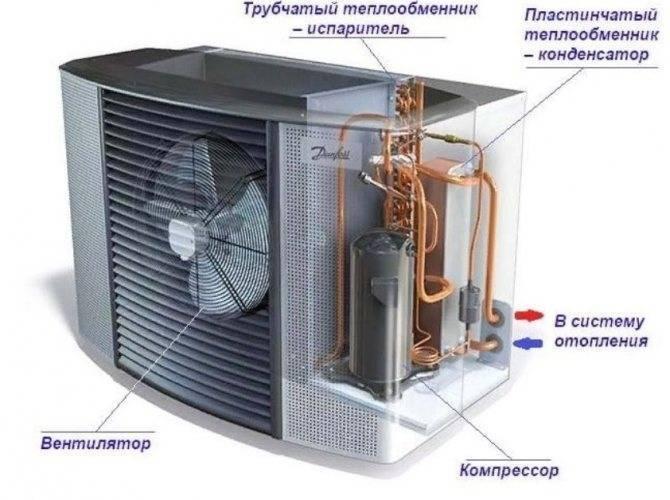 Делаем тепловой насос для отопления дома своими руками