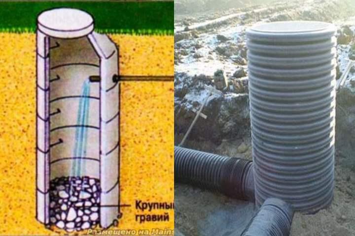 Колодец пластиковый дренажный: устройство, виды, этапы монтажа