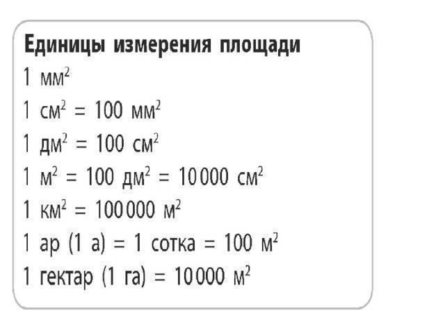 Сколько квадратных метров в гектаре земли калькулятор - юрист