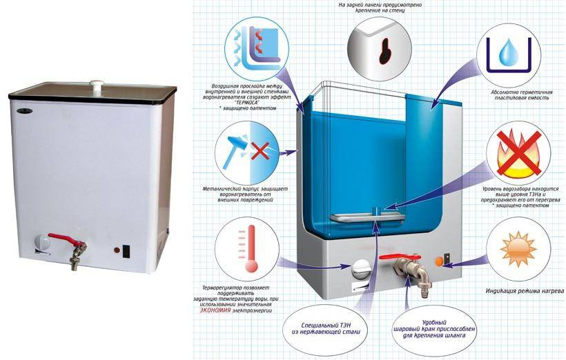 Как выбрать проточный электрический водонагреватель?