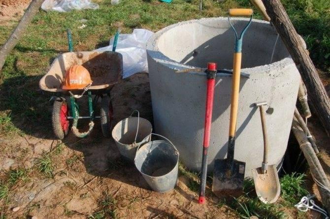 Где копать колодец на участке:  как искать воду для колодца
