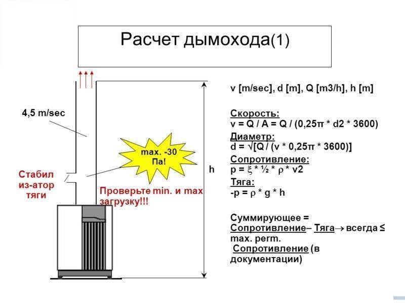 Как сделать расчет мощности газового котла