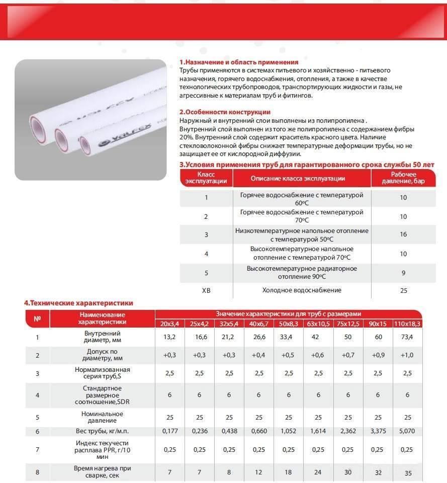 Диаметр металлопластиковых труб, размеры, срок службы и другие характеристики