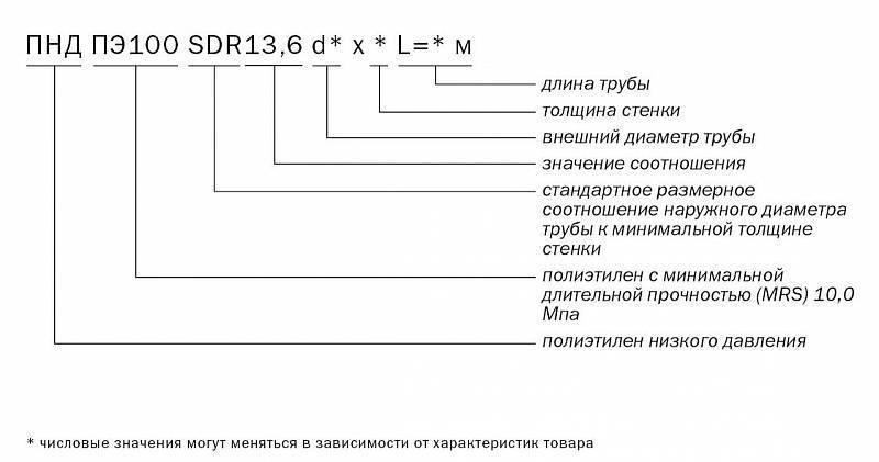 Полиэтиленовые трубы: в двух шагах от идеала