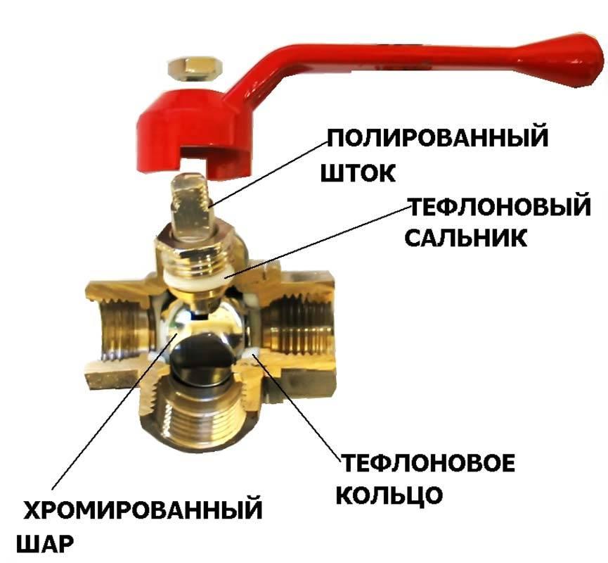 Трехходовой кран для отопления: виды и его характеристики +Фото и Видео