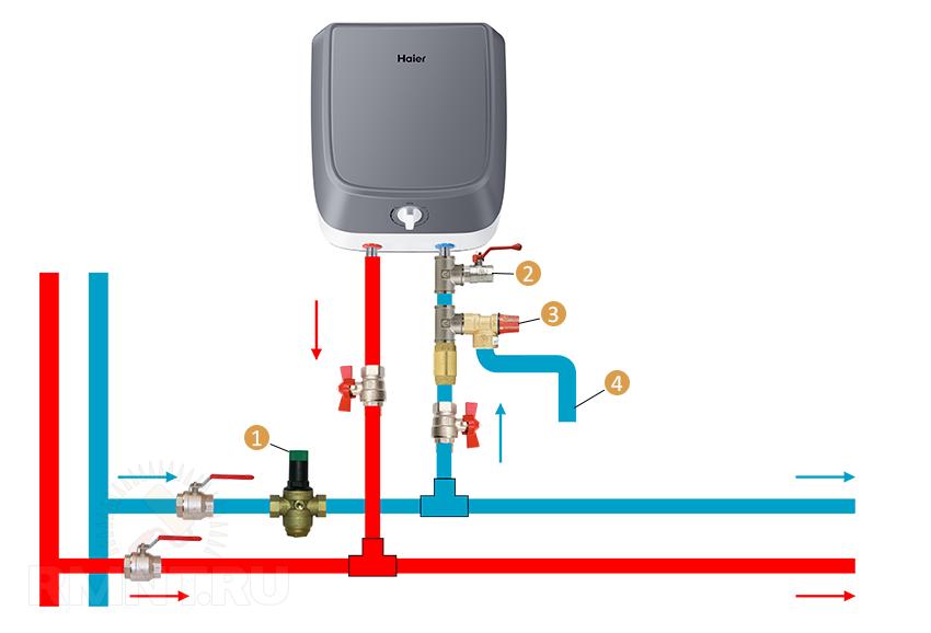Как выбрать и установить водонагреватель?