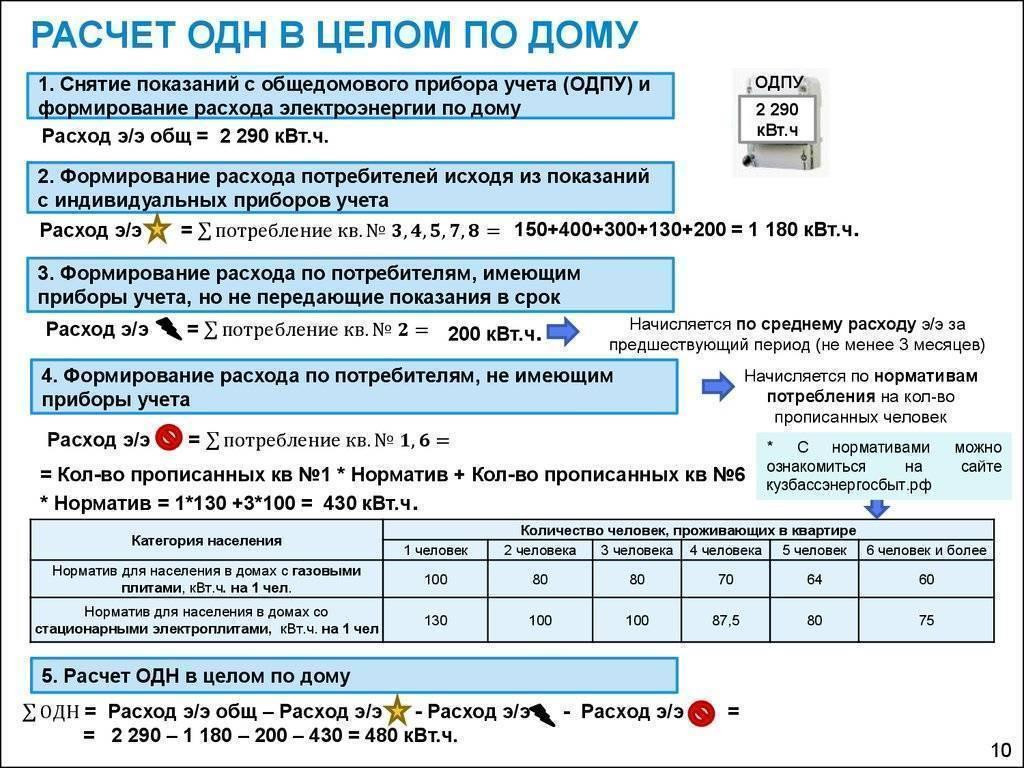 ✅ как производить расчет воды по счетчику - tksilver.ru