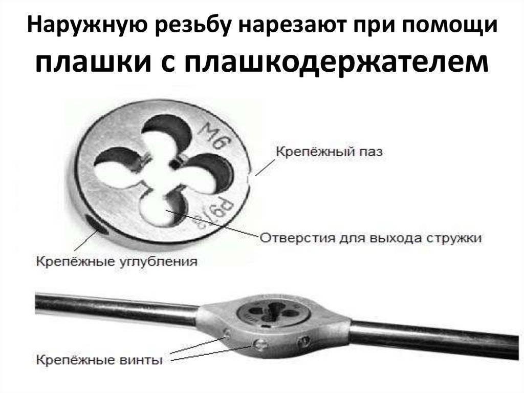 Топ-3 способа нарезки резьбы на трубе