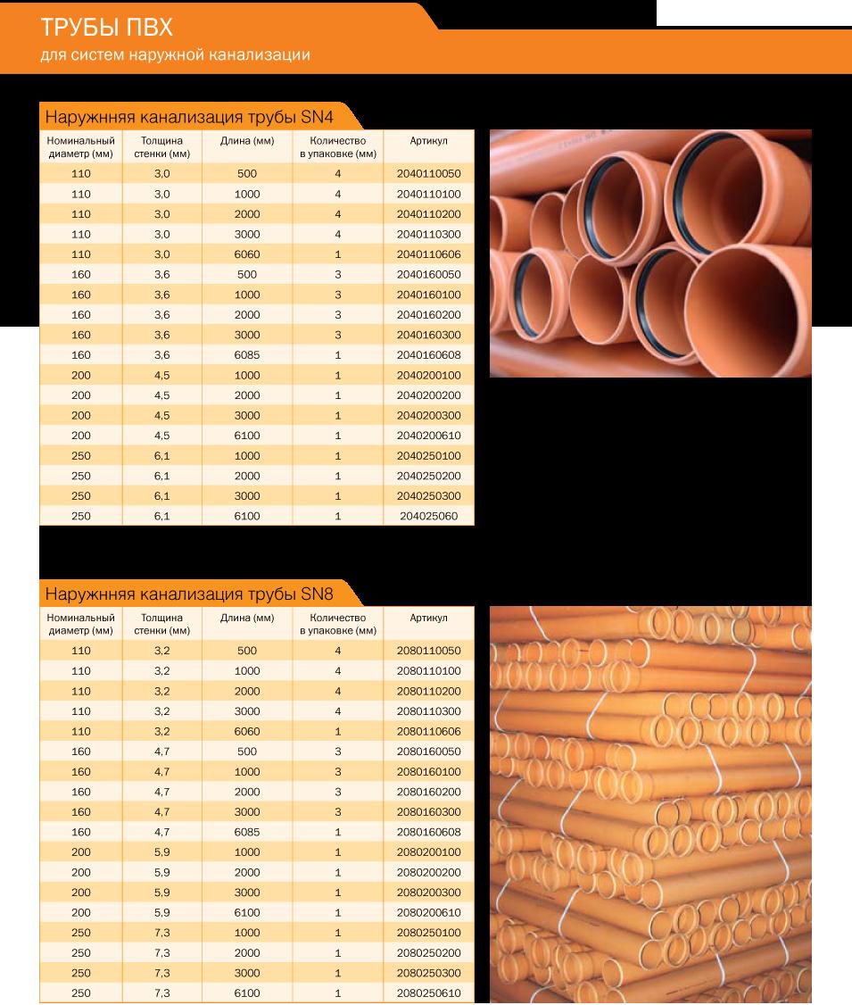 Канализационные пластиковые трубы: размеры, характеристики, особенности монтажа :: syl.ru