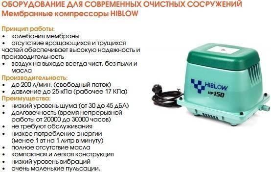 Воздушный компрессор для септика