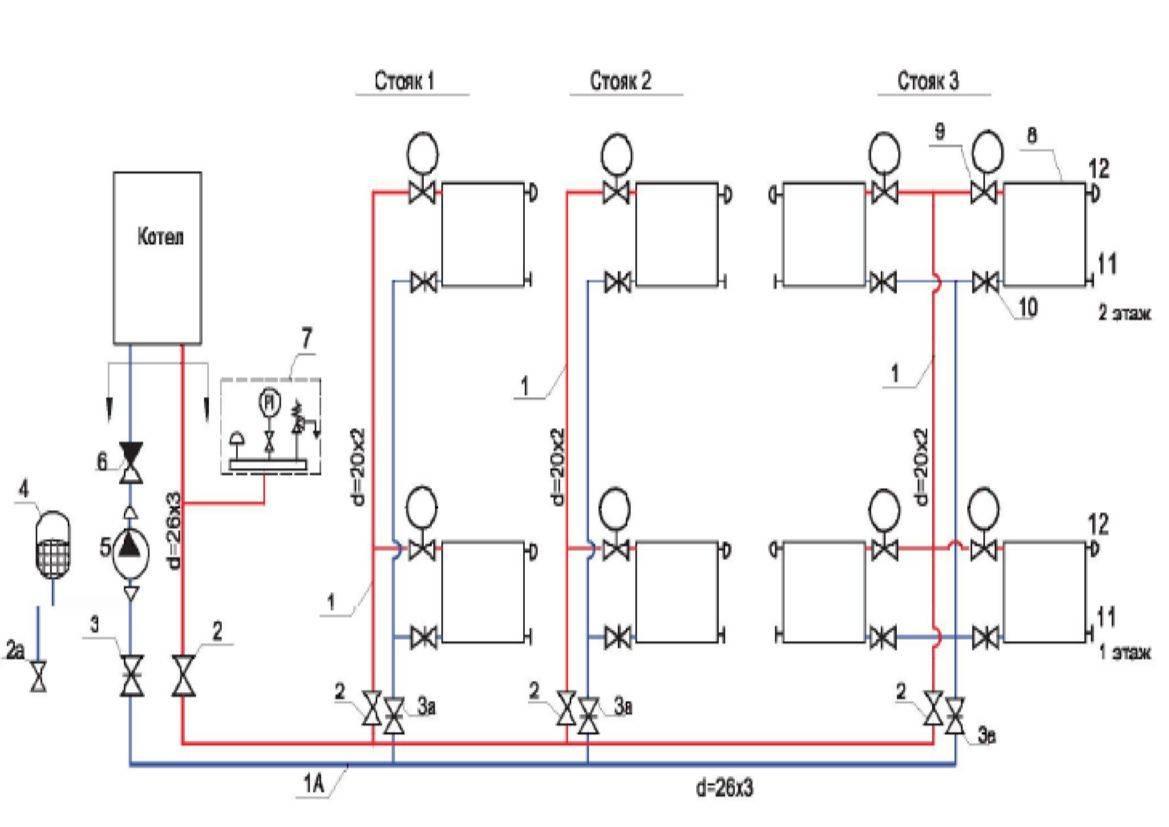 Расчет тепловой мощности системы отопления - система отопления