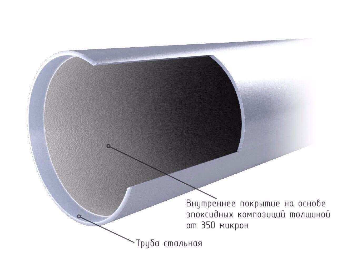 внутренняя изоляция труб: свойства и виды изоляции