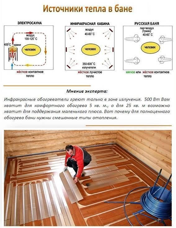 Как сделать теплый пол в бане?