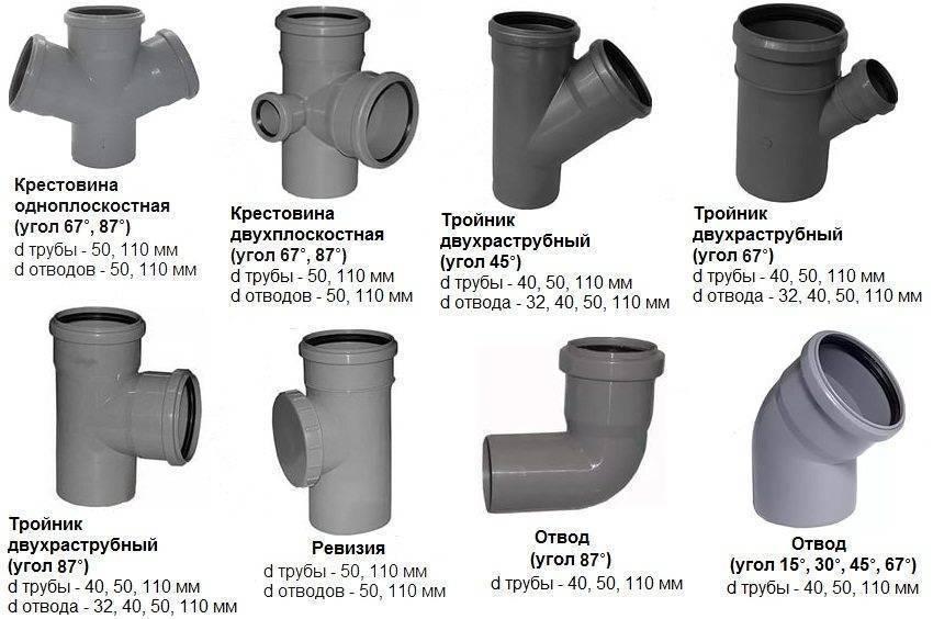 Варианты соединения канализационных пластиковых труб – преимущества и недостатки способов