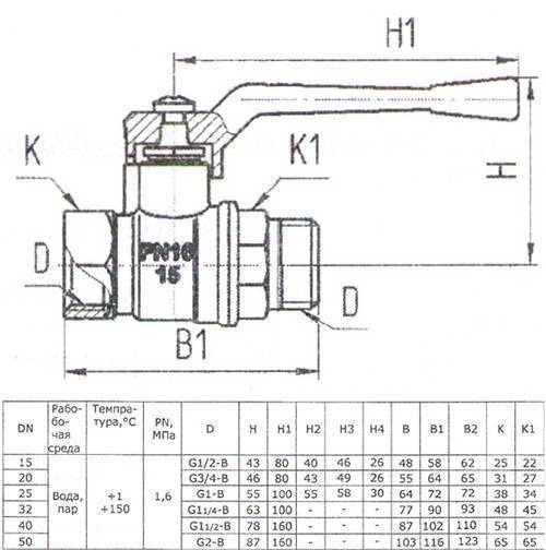 Муфтовый шаровый кран 11б27п1: устройство, характеристики, - учебник сантехника