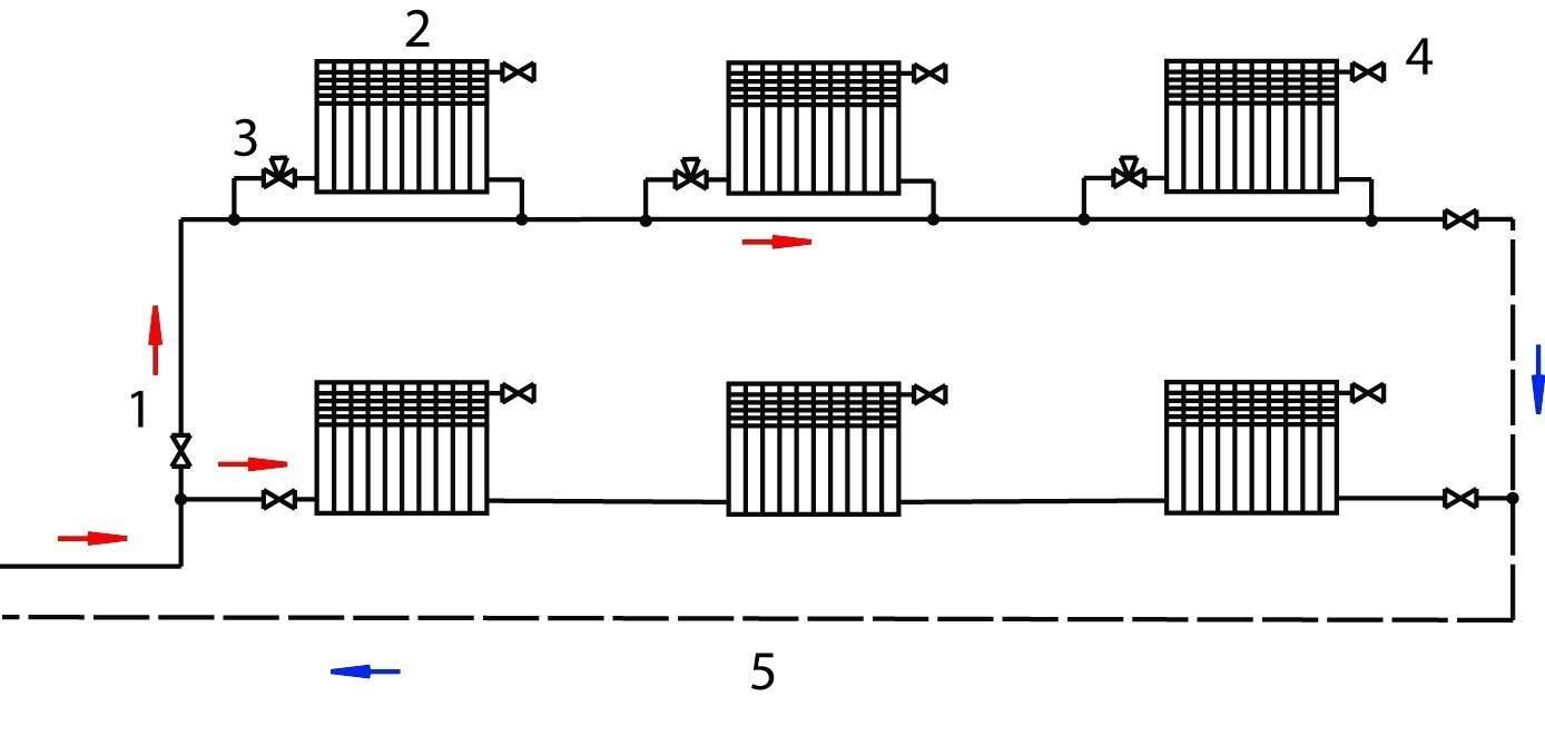 «ленинградка» — система отопления для экономных
