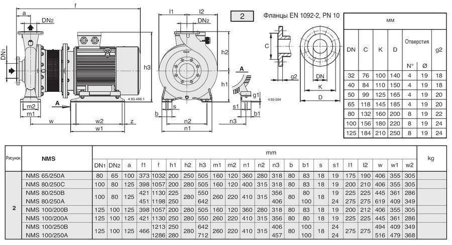 Минитрактора калибр, модельный ряд — технические характеристики!