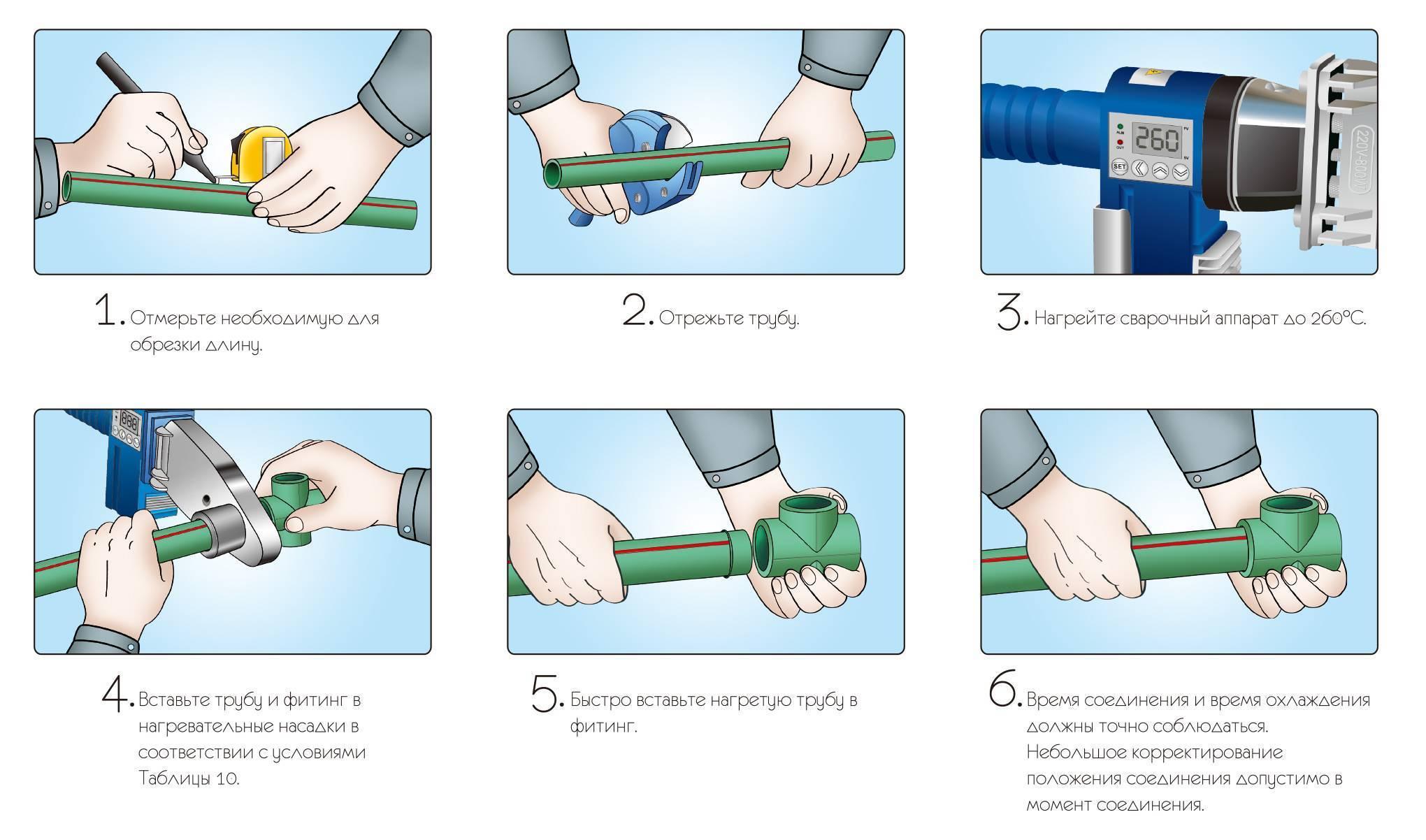 Устройство и принцип работы клиновой и шиберной задвижек | задвижки с выдвижным и невыдвижным шпинделем, оснащенные электроприводом