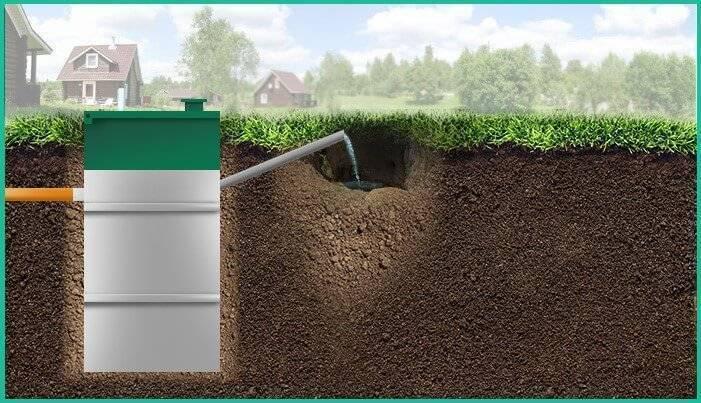 Установка «топас» в вопросах и ответах. современный монтаж сантехники и канализации в доме и на участке