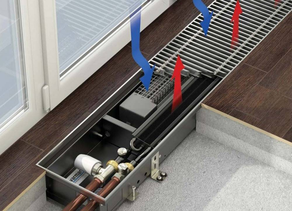 Водяной конвектор отопления - принцип работы, виды и технические характеристики