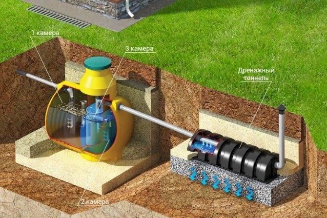 Почему многие выбирают септик топас 8 для очистки бытовых канализационных стоков?