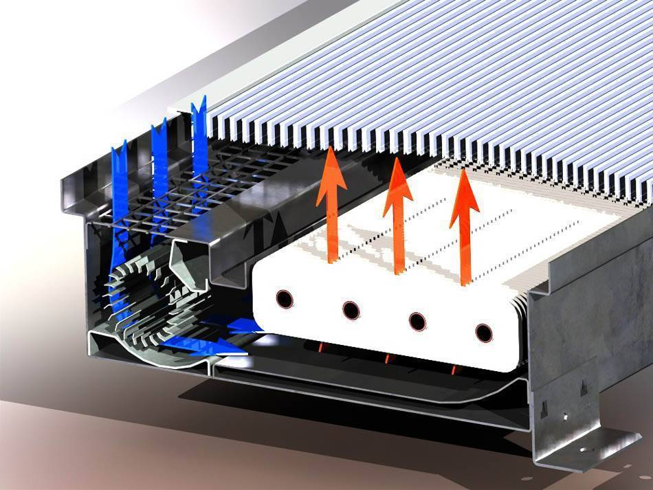 Устройство и принцип работы конвекторного обогревателя