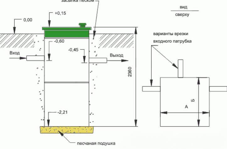 Септик «астра 5»: подготовка продукции «юнилос» к зиме и особенности консервирования, инструкция по эксплуатации и принудительный сброс, отзывы