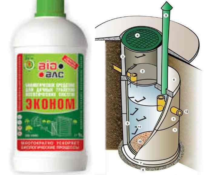 Средство для выгребных ям и туалетов: виды, особенности применения