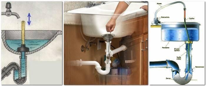 Как прочистить засор в раковине на кухне подручными средствами в домашних условиях