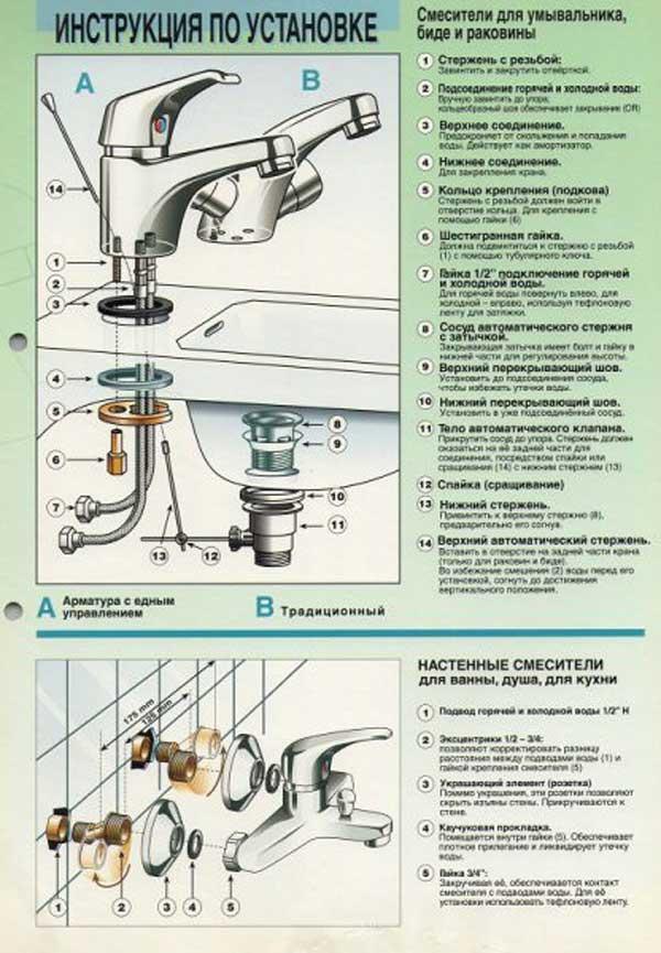 Как своими руками поменять смеситель на кухне