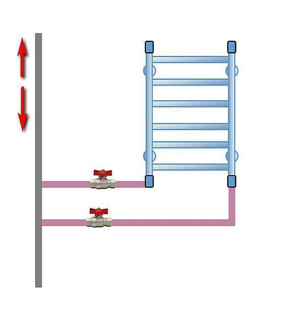 Схема подключения полотенцесушителя - tokzamer.ru