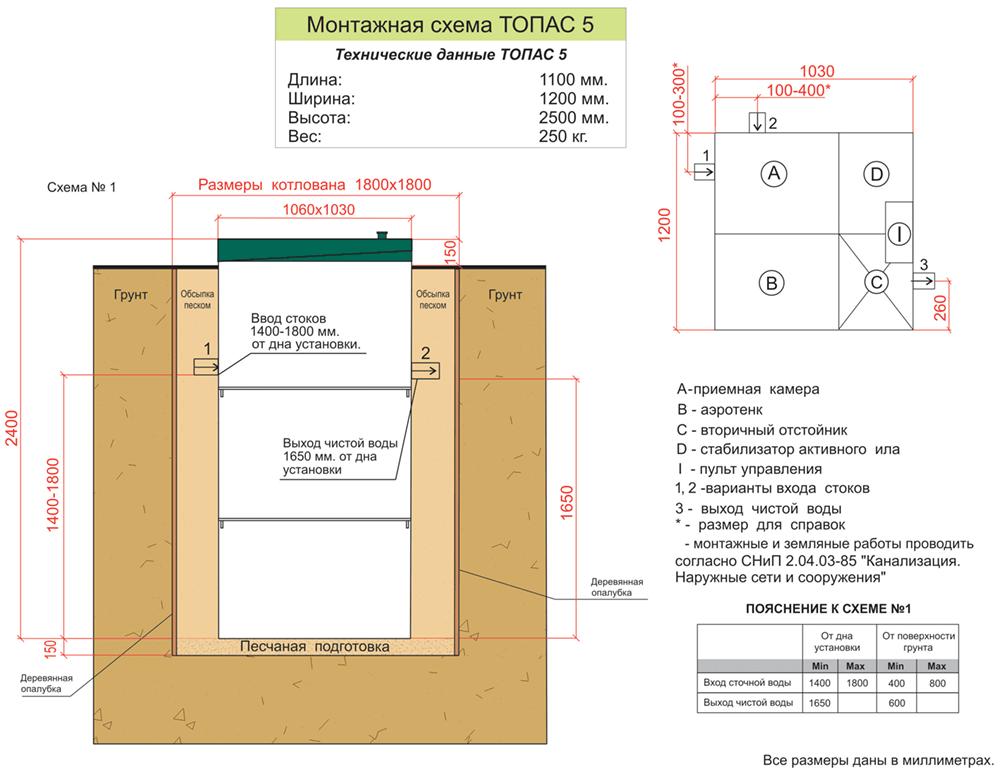 Устройство автономного септика «топас 5», «топас 5 пр»
