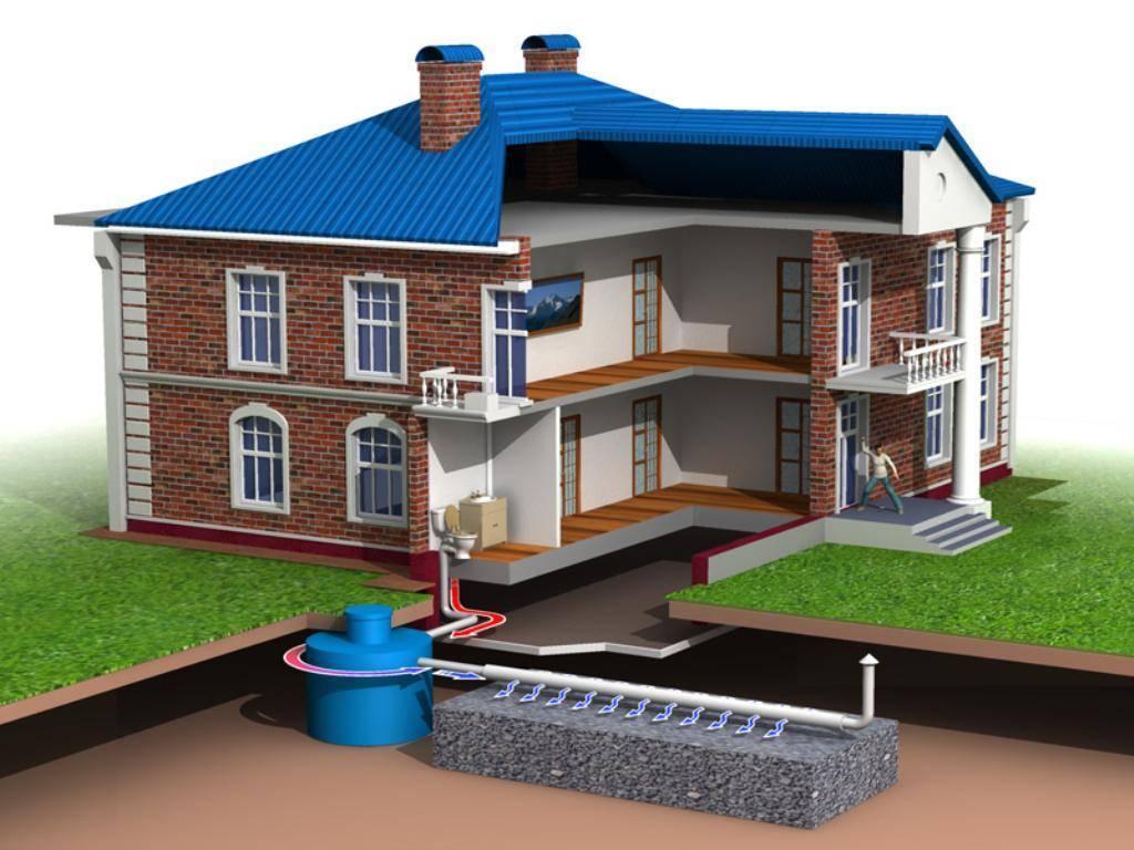 Как обустроить систему канализации в коттедже? Инструкция +Фото и Видео