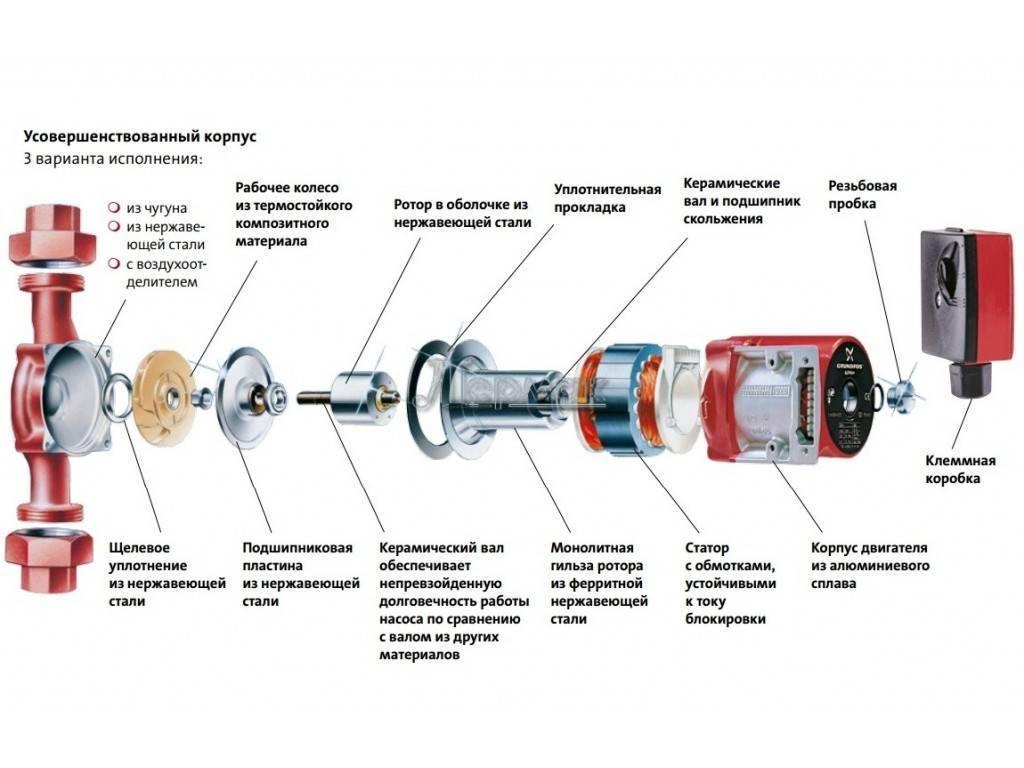 Как отремонтировть циркуляционный насос для отопления