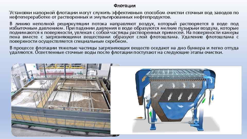 Флотационная очистка воды в ростове-на-дону, москве - установка флотатора от компании ростинпром