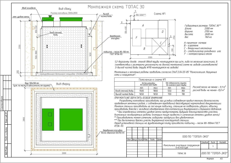 Септик «топас» (54 фото): как работают модели для дачи 5 и 8, установка и чистка, принцип работы и монтаж, отзывы