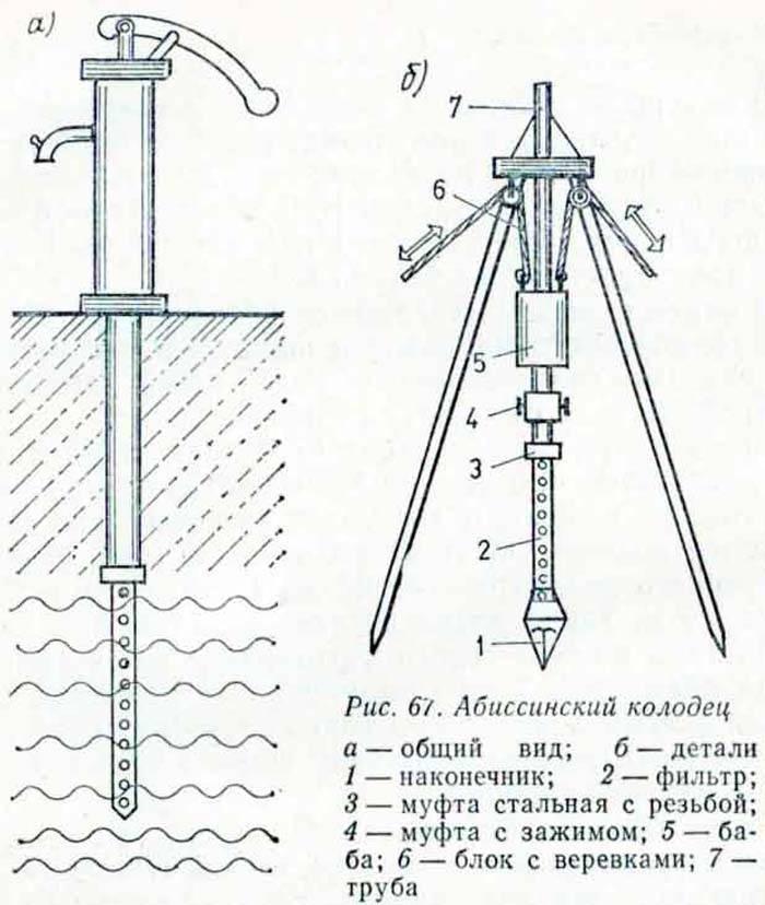 Бурение абиссинской скважины на воду и создание колодца