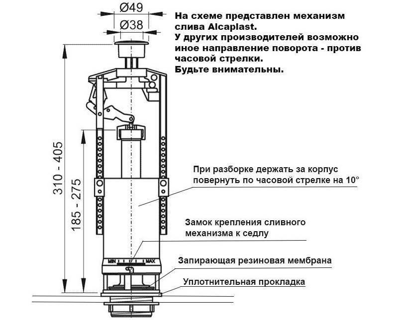Смывной бачок для унитаза: устройство, монтаж, настройка, ремонт