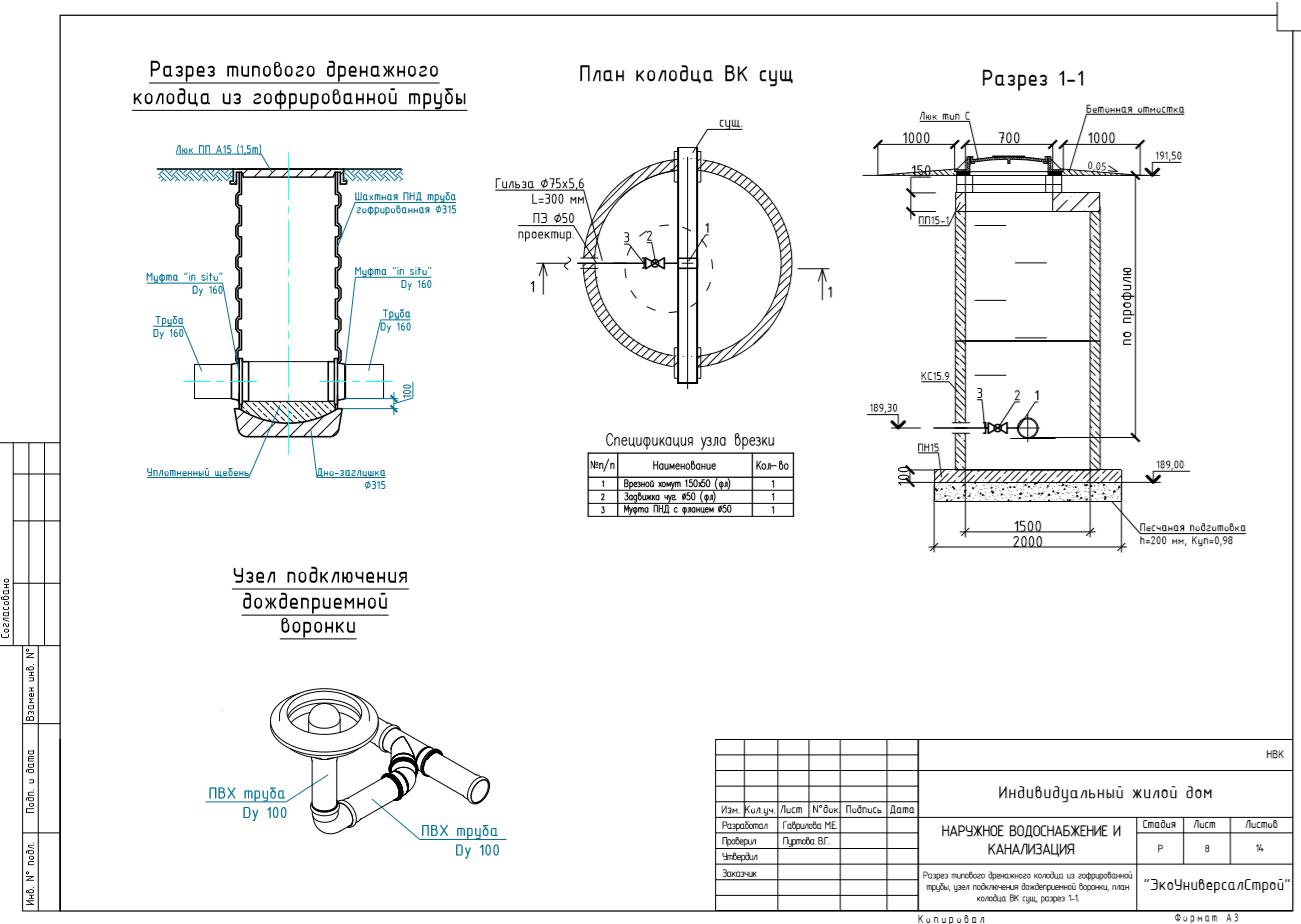 Как сделать дренажный колодец своими руками – варианты конструкции, правила монтажа