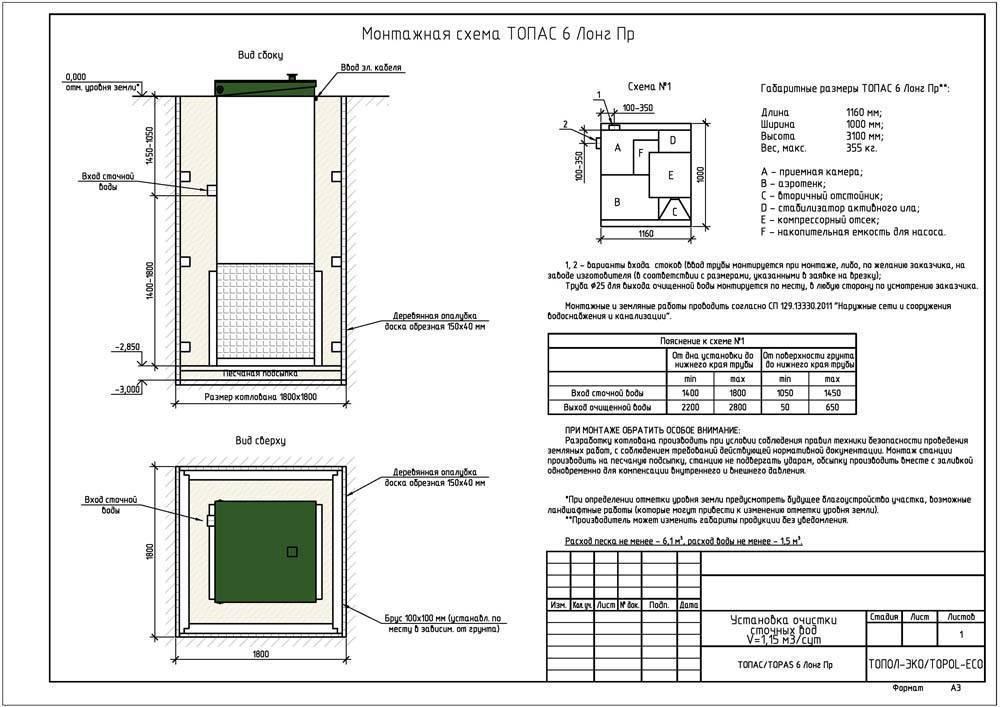 Септик термит: монтаж и схема установки септика