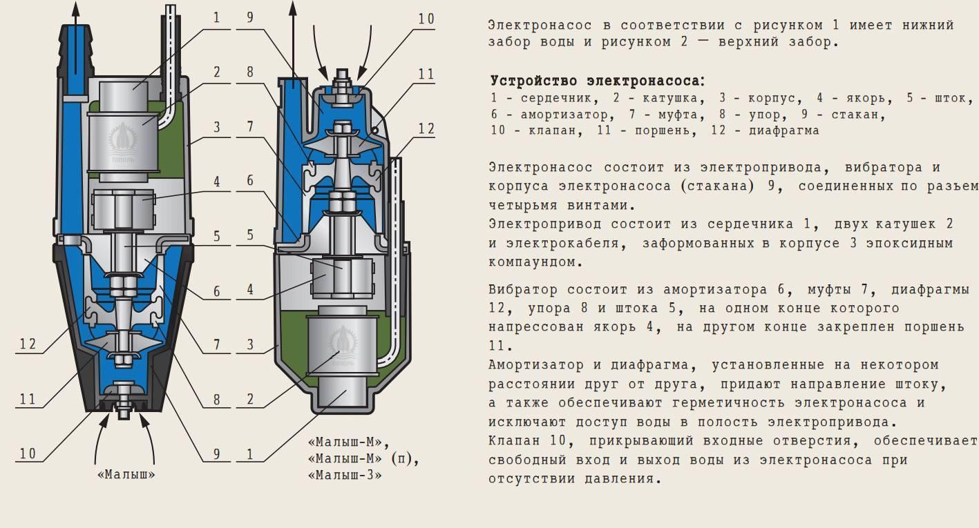 Ремонт насоса «водолей» своими руками по шагам на vodatyt.ru