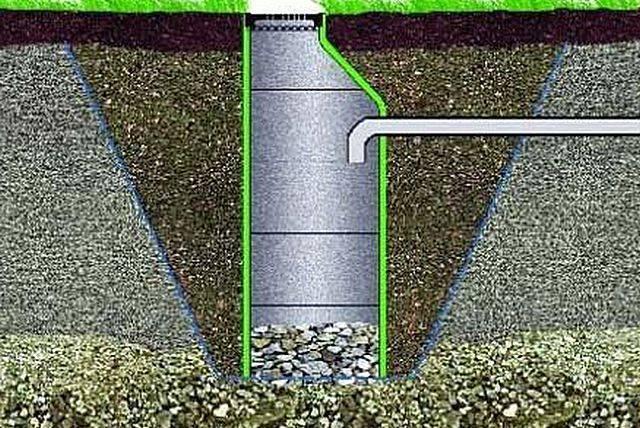 Устройство дренажной канавы: дренажная труба для канавы на участке, устройство, направление, испытание системы
